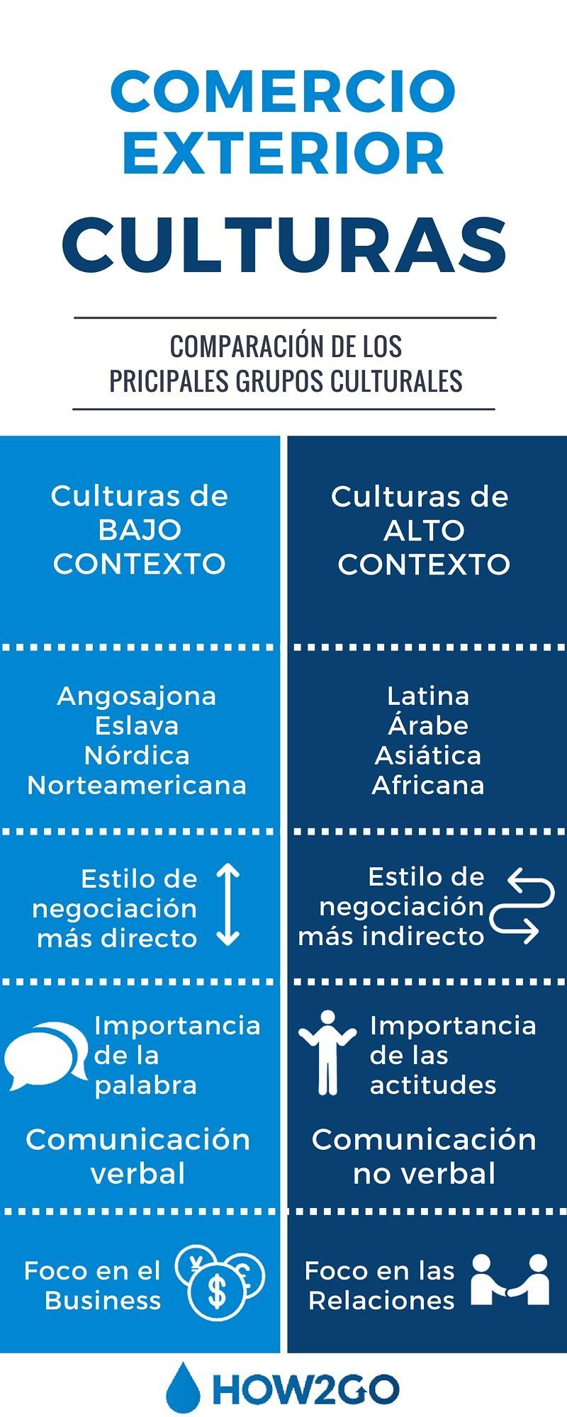 infografia internacionalizacion cultura