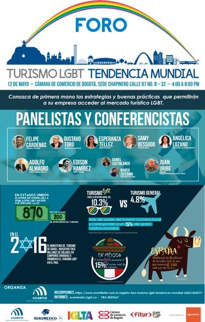 infografia Foro Turismo LGBT