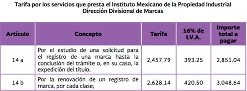 México sociedades internacionalización